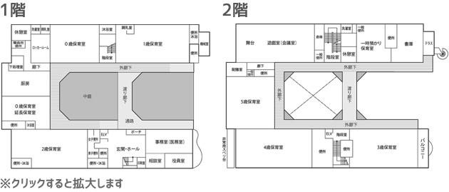 千田保育園の施設紹介